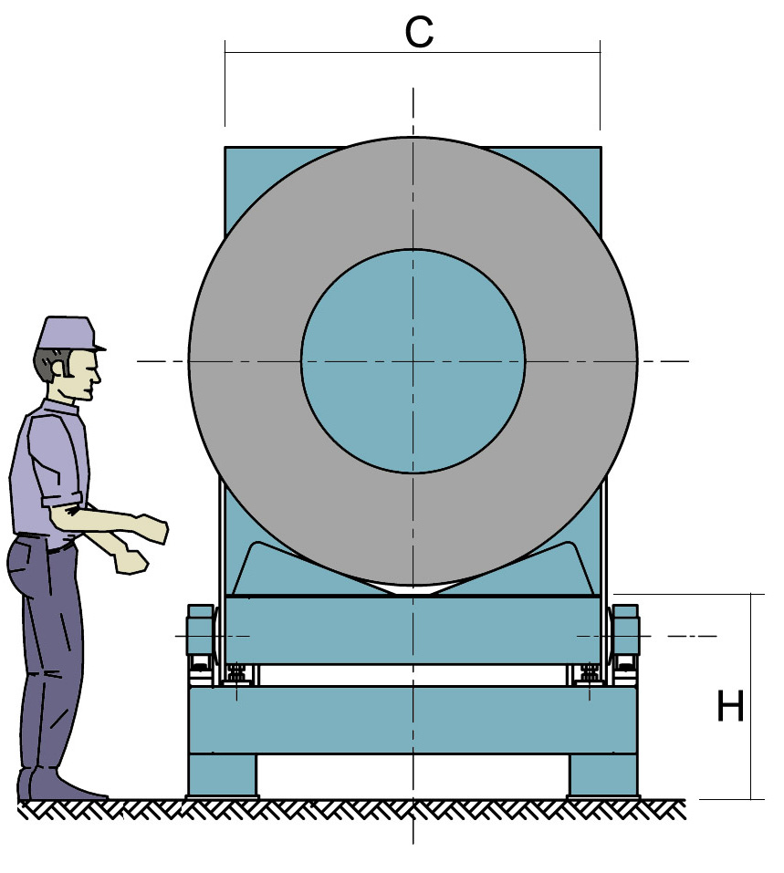 Volteador de bobinas SVE horizontal 1